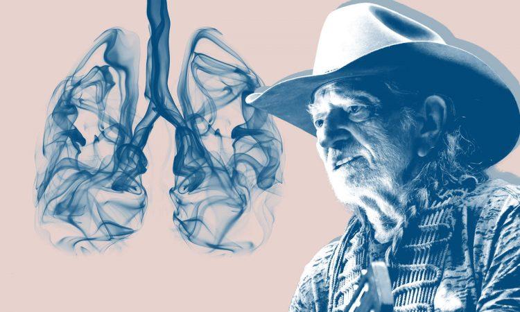 Gezwungen rauchen aufhoren